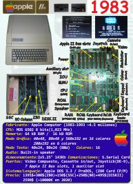 Ficha: Apple IIe (1983)