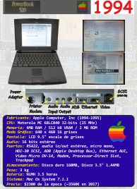 Ficha: Apple PowerBook 520 (1994)