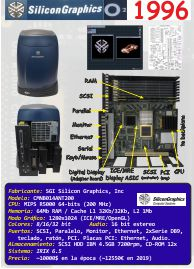 Ficha: Silicon Graphics O2 (1996)