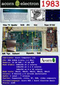 Ficha: Acorn Electron (1983)